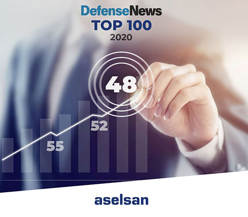ASELSAN Ranks Among Top 50 Defense Companies Worldwide