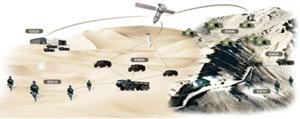 Boeing Introduces Intelligent Sensor Camera System