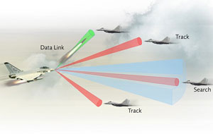 Cassidian's Future e-scan Radar for Eurofighter Missions