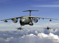 Thales HPIRS & GPS to Equip Embraer's KC-390 Aircraft