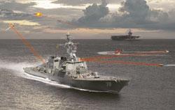 Maritime Laser Demonstration by Northrop Grumman