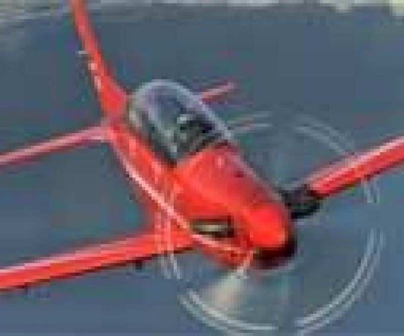 UAE Order Drives Pilatus to a Record Year