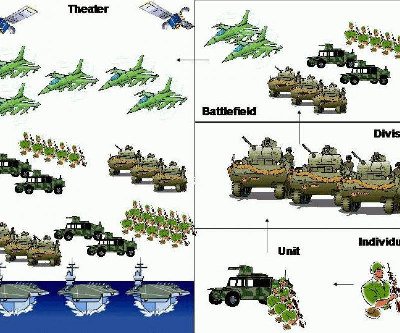 GCC Plans Military Network Upgrade