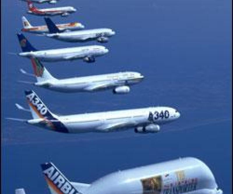 Airbus & Boeing: 143 Orders since January