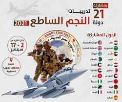 21 Countries Join 'Bright Star' Military Exercise in Egypt