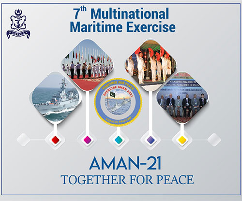 45 Navies to Join 'Aman 21' Maritime Exercise in Pakistan