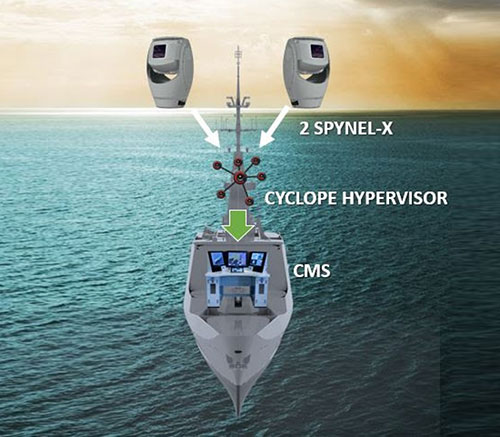 HGH to Supply Panoramic Thermal Cameras to Shipyards in Middle East & Europe